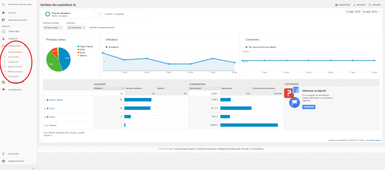 Acquisition Google Analytics