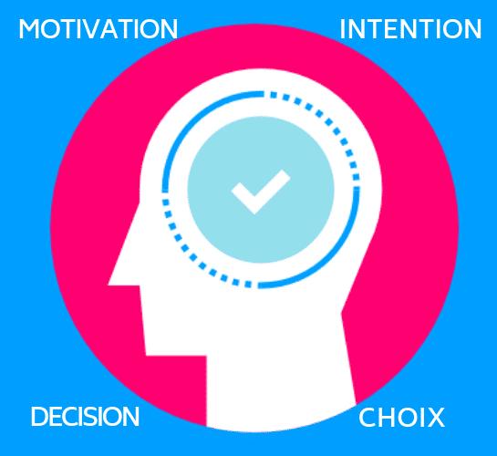 Comment transformer vos leads qualifiés en clients ?